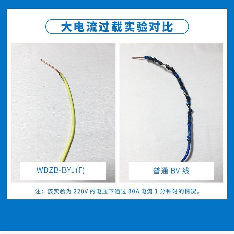 阻燃电线电缆厂