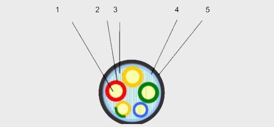 5芯yjv电缆结构图