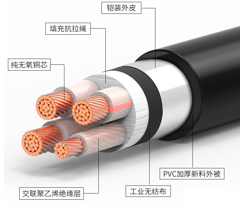铠装电缆与屏蔽电缆的区别