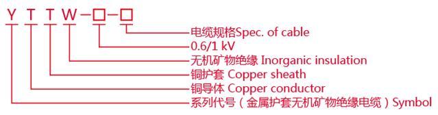 YTTW电缆型号说明