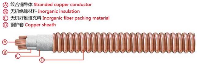 yttw电缆是什么电缆