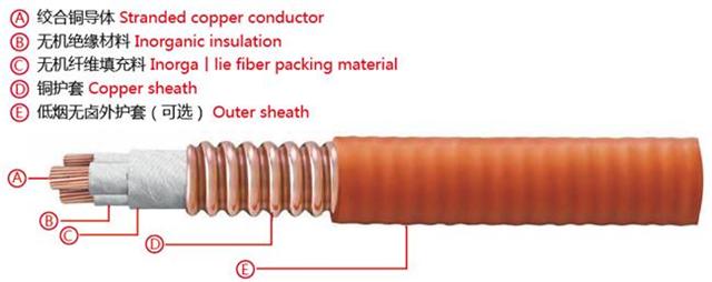 wd-yttw电缆是什么电缆