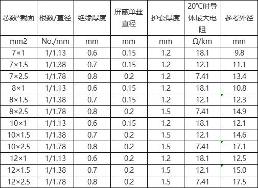 nhkvvp电缆产品型号规格参数