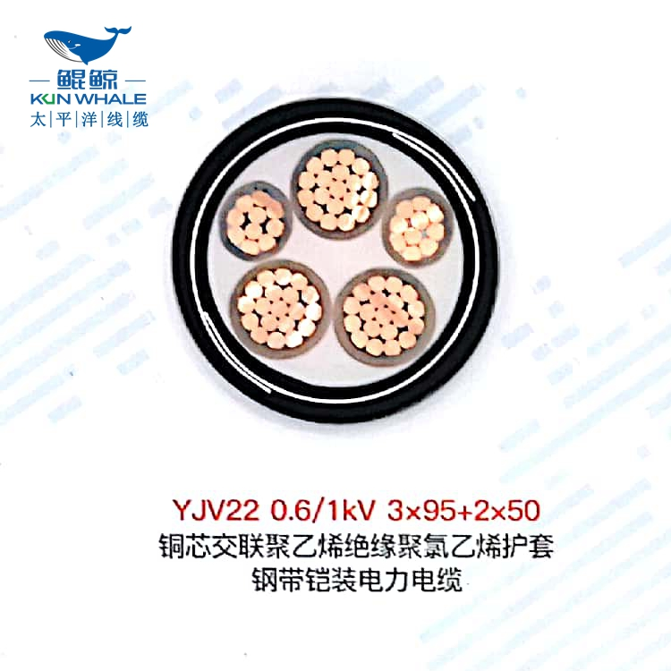 YJV22电缆型号规格
