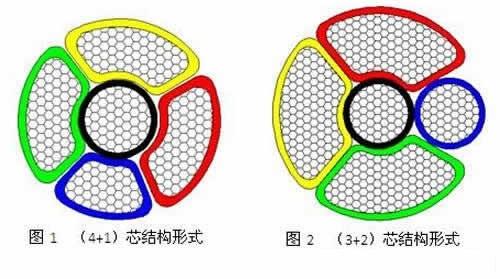3+2芯YJV电缆与4+1芯YJV电缆结构图