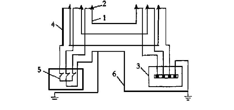 单芯高压电缆接地方式与要求
