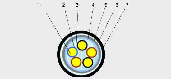 阻燃铠装控制电缆结构图