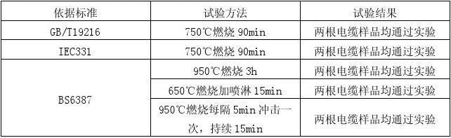 4x25防火电缆试验