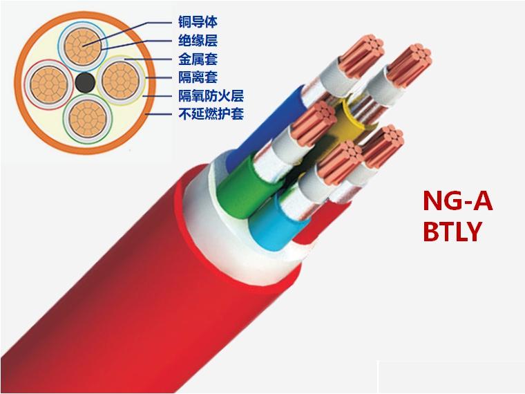 矿物质电缆的种类