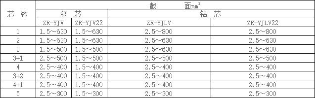 电力电缆型号规格表