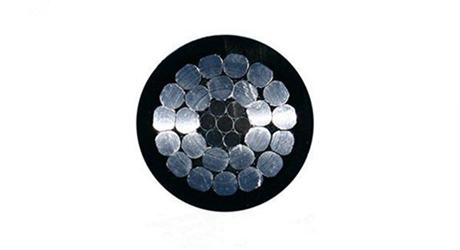 低压电缆价格4*70、4x70铝芯电缆多少钱一米