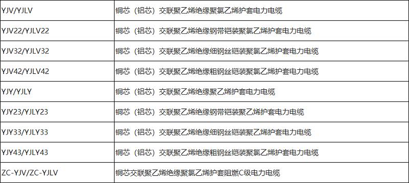 电力电缆型号规格一览表