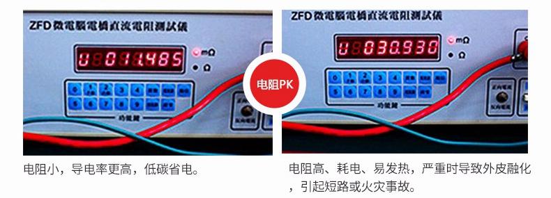 高压铜芯电缆价格