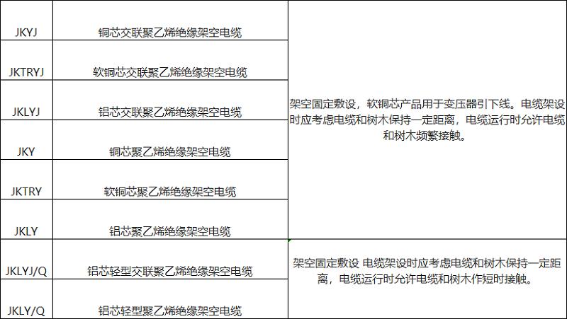 架空电缆型号规格