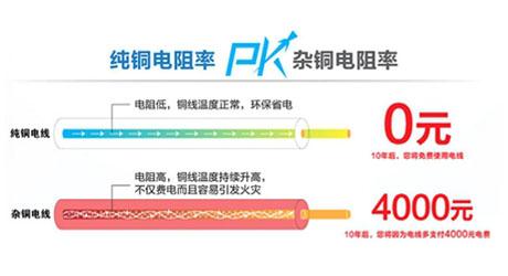 4x240铝芯电缆价格 电力电缆4*240