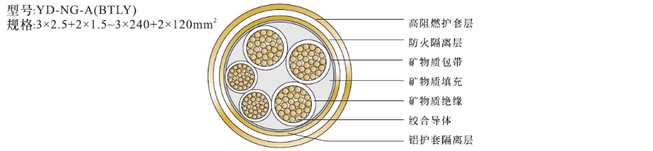 3+2芯矿物绝缘电缆NG-A(BTLY)结构图