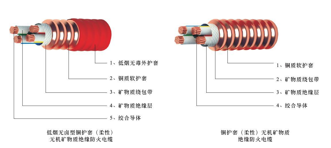 yttwy是什么电缆型号